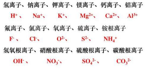 铁离子离子符号