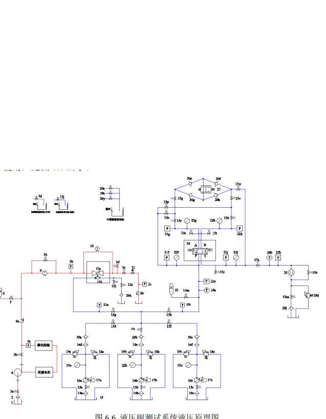 分类:工程技术科学图片