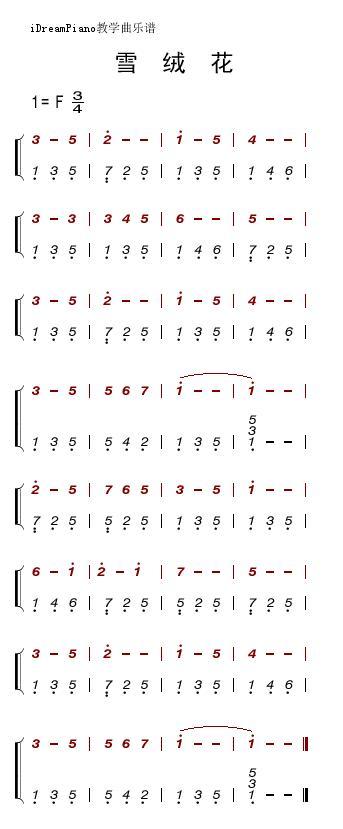 最简单的数字钢琴谱这首既简单又好听,最适合初学者练习.图片
