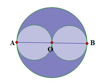 图中每个小圆的直