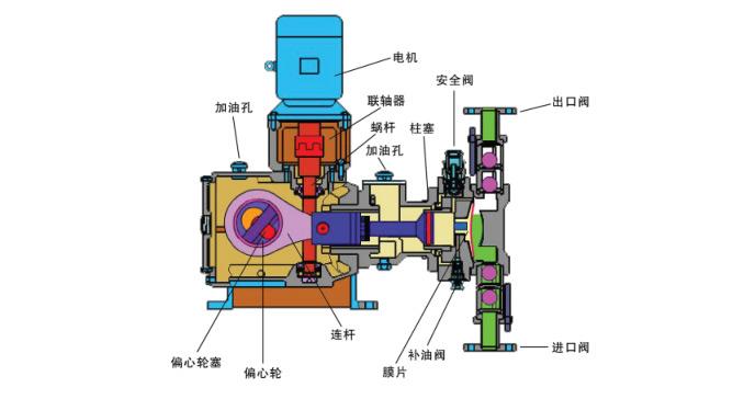 定量泵和变量泵的工作原理图片