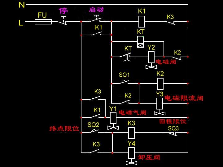 时间继电器(kt)开始延时,达到预置时间电磁阀(y2)动作打开液路(柱塞顶图片