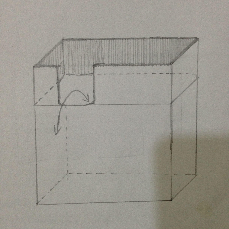 怎样做猫窝