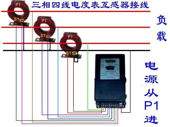 三相电流表互感接线图 三相电流表接线图 三相互感器电流表接线图片