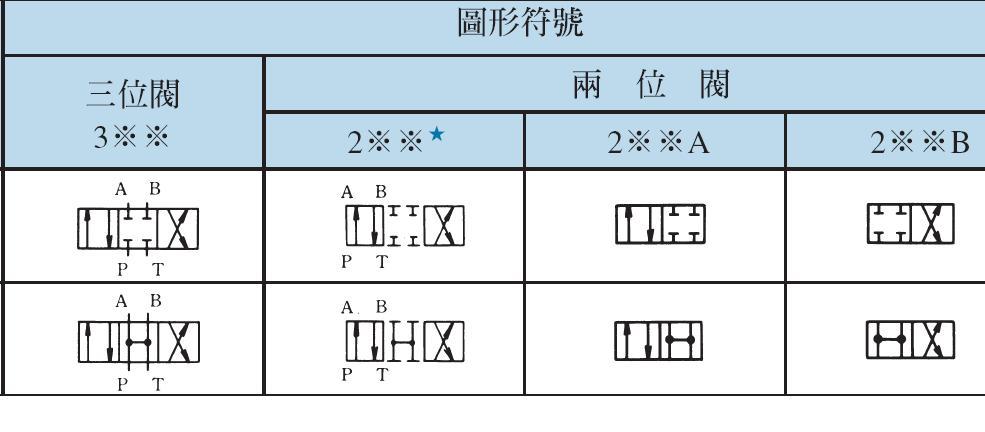 三位五通电磁阀符号; 电磁阀符号;图片
