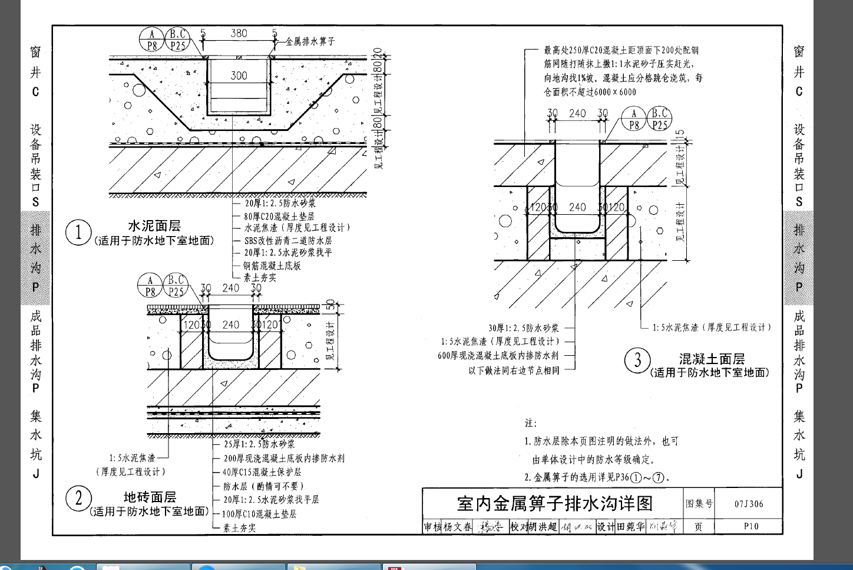 排水沟图集 排水沟做法 05j10图集