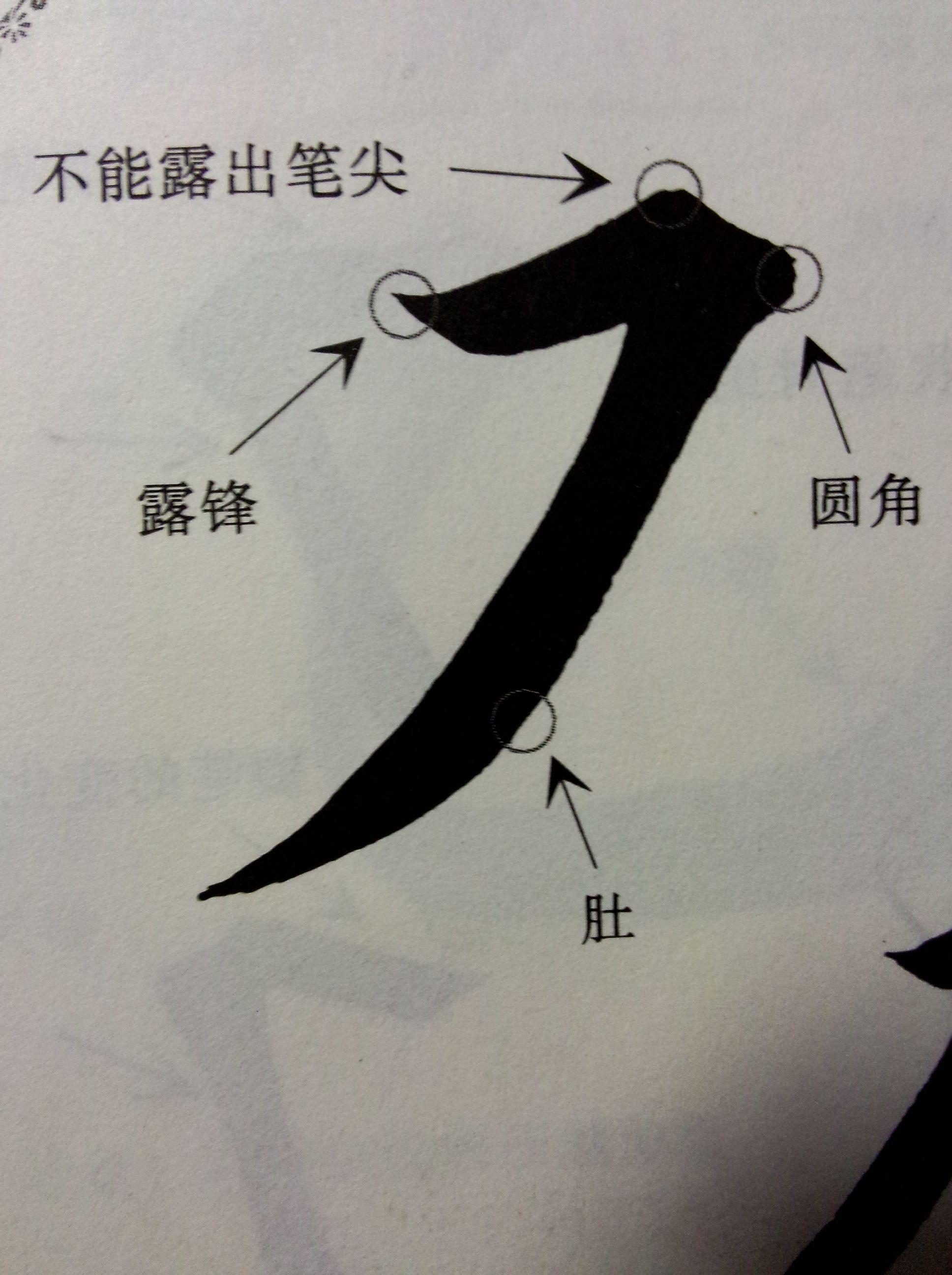 笔画横撇弯钩和 横折折折钩 中的 笔画 横撇弯钩 和横折折折钩中的