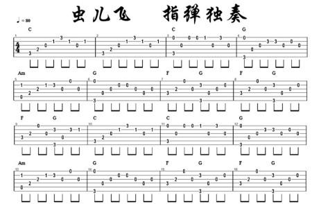 求几个适合新手弹的吉他曲子 简单点的 最好附上图片谱子 么么哒图片