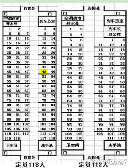 k7726次列车7车厢座位表图片