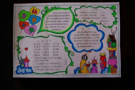 182 2011-03-10 关于读书的手抄报 499 2010-11-13 读书手抄报怎么做