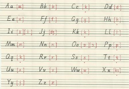英文26个字母 常见的 发音规律 谁知道