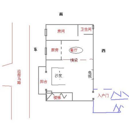房子结构西东朝向,土地公神位应安放在哪儿里图片
