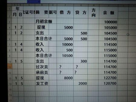 银行日记账年结画法图库 银行日记账年结画法 2011年银行贷款利率图片