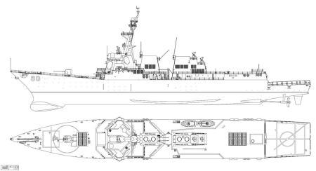 大胆级驱逐舰_求伯克级驱逐舰三视图