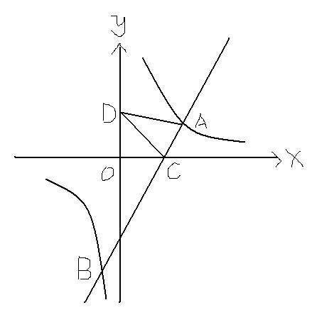 如何�9b�9n���y�n�K_如图,已知a(4,2)b(-1,n)在反比例函数y=k/x的图像上,直线ab与x轴交于c