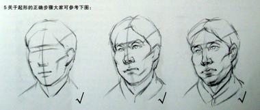 速写 人头 简单 步骤 (380x161)-素描速写人头图片