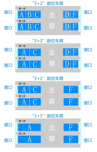 是的,高铁座位的a和f是靠窗位置.图片