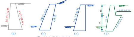 重力式挡土墙的仰斜墙背坡度一般采用1:0.25;俯斜墙背坡度一般为1:0.图片