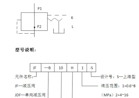 写出溢流阀与减压阀的区别并画出他们的职能符号?