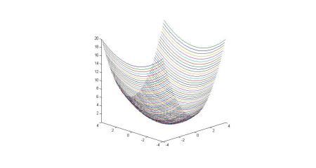 有关椺&$z~y�NY��&_椭球是x^2 y^2/4=z是什么图像