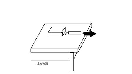 """研究""""影响滑动摩擦力大小的因素""""的实验,该实验方案设计的原理是?图片"""