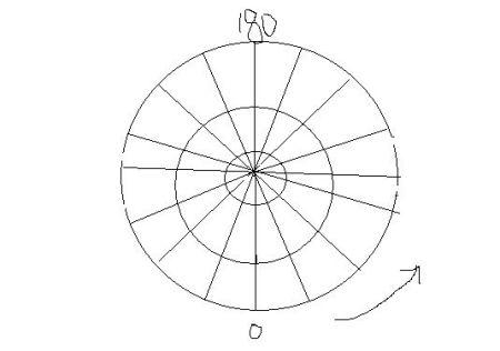 怎么用俯视图看东西南北半球图片
