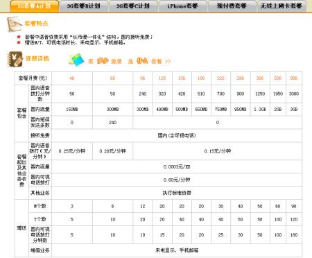 天津移动资费套餐8_中国移动4G套餐资费多少钱
