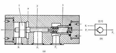 液控单向阀原理图图片