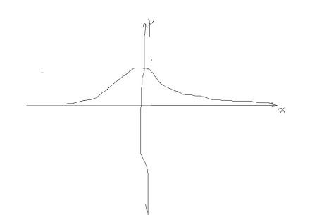 设f(x)=(1/2)^lx ,x∈r,那么f(x)是奇函数还是偶函数