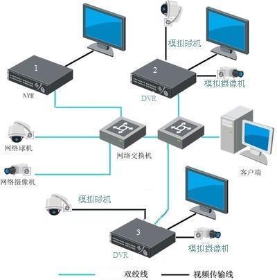 海康威视网络硬盘录像机这样接线对吗?图片