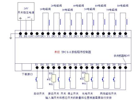 能够代替plc实现各种动作的控制,尤其用于气缸和电磁阀的控制还是很图片