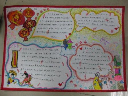中国传统文化手抄报模版