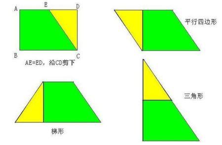 圆在剪拼成平行四边形这个过程中只是形状发生了改变什么没变?图片