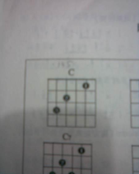 g b和弦图 g和弦指法图 g调和弦图