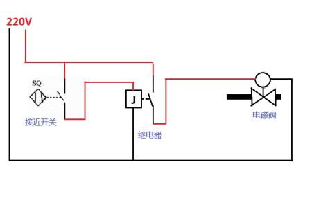电磁阀接线法220v的接近开关也是220的继电器也是220的请问怎么接线图片