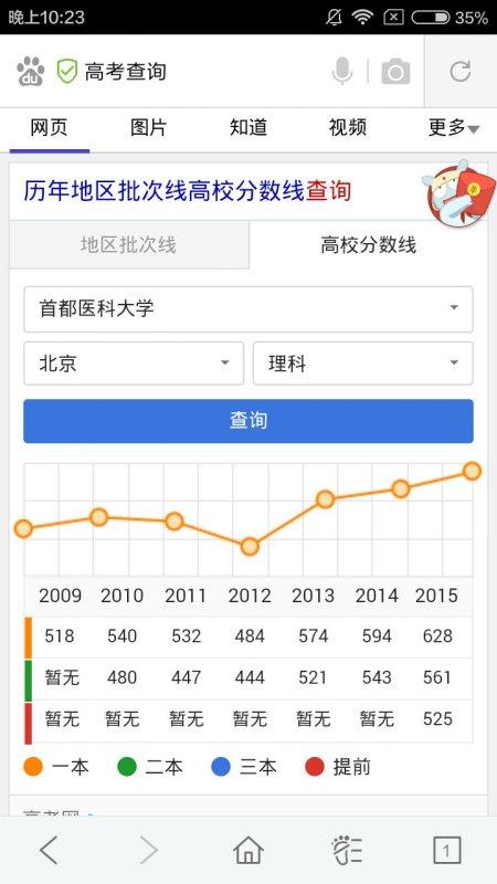 首都医科大学在重庆招生吗