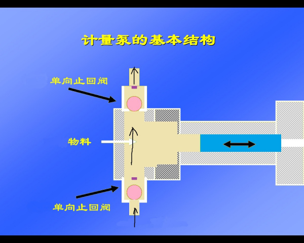 柱塞泵的工作原理图片