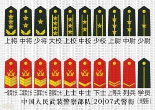 为什么中国武警07新装军官的肩章 军衔 是绿的,而士兵的有绿的也有图片