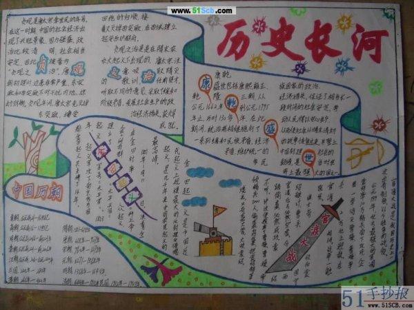 求七年级下历史手抄报版面设计图 8开图片