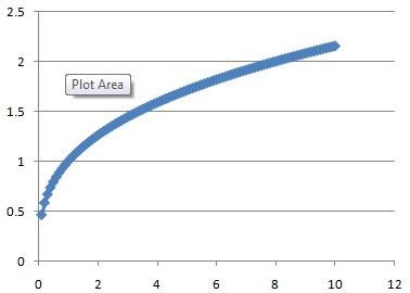 函数y=x的三次方_三分之一次方的图像_百度 ...