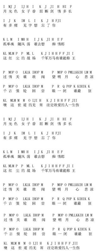 谁有秦时明月中月光的吉他谱?要简易版的图片