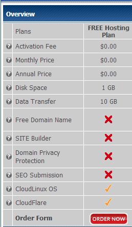 asp空间 什么空间可以运行exe asp免费空间图片