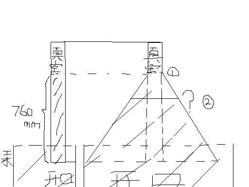 大气压 不同形状容器中汞的高度图片