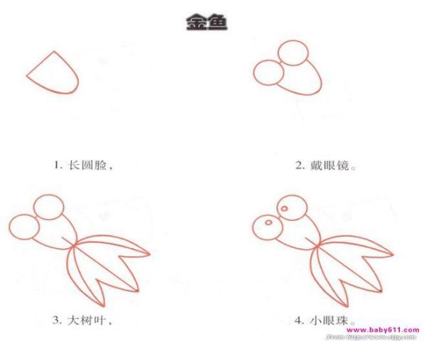 怎么画金鱼简笔画