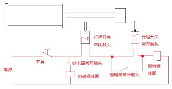 气缸一个,行程开关2个是两心线的,怎样实现气缸连续往返动作,求接线图图片
