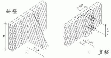 一般使用较广泛的是三顺一丁砌法.如果是框架的隔墙,最顶应高清图片