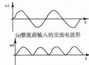 交流电和直流电的主要区别是什么图片