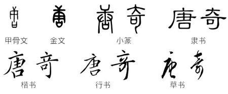 高字的甲骨文,金文,小篆,隶书,草书,行书,楷书.图片