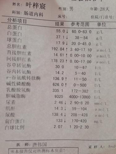 请问宝宝出生17天黄疸16,是不是偏高呢,需要住院进行蓝光治疗吗?图片