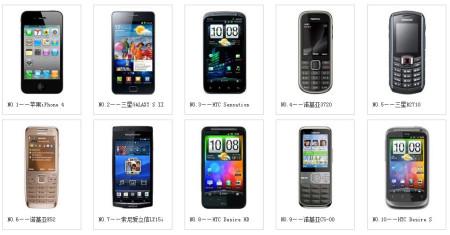 国产手机销售排行榜